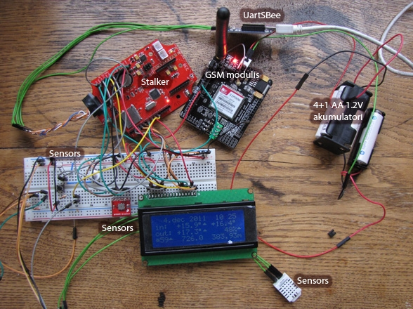 Meteostacijas prototips